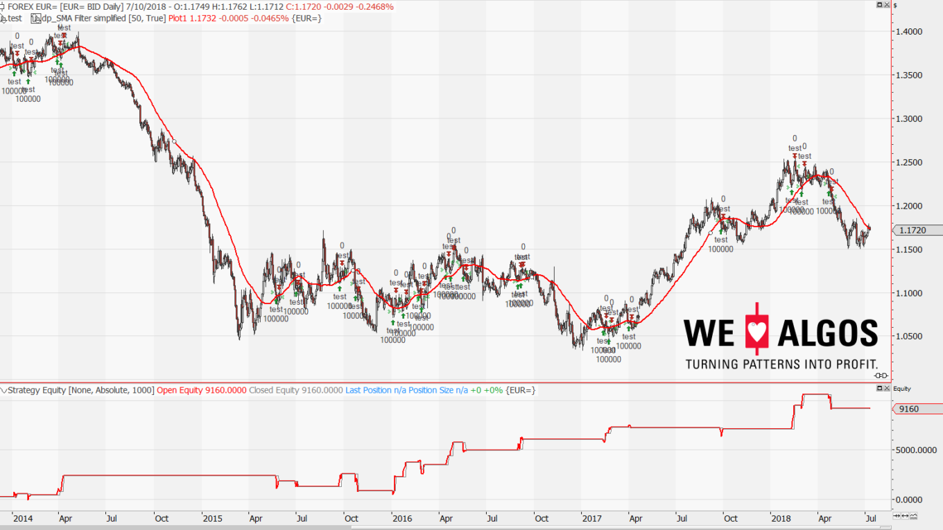 wla-trend_filter-pic1