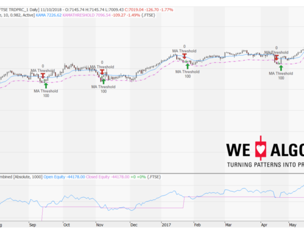 KAMA Threshold on the FTSE