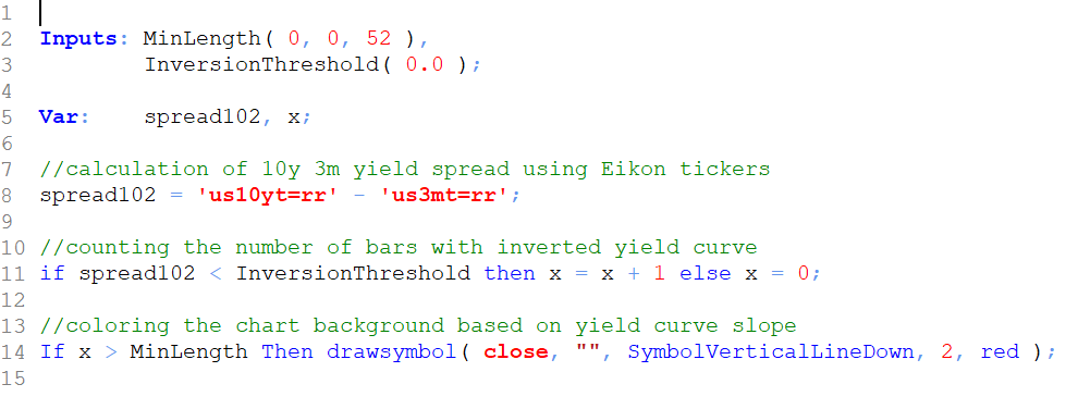 Equilla code for yield curve inversion