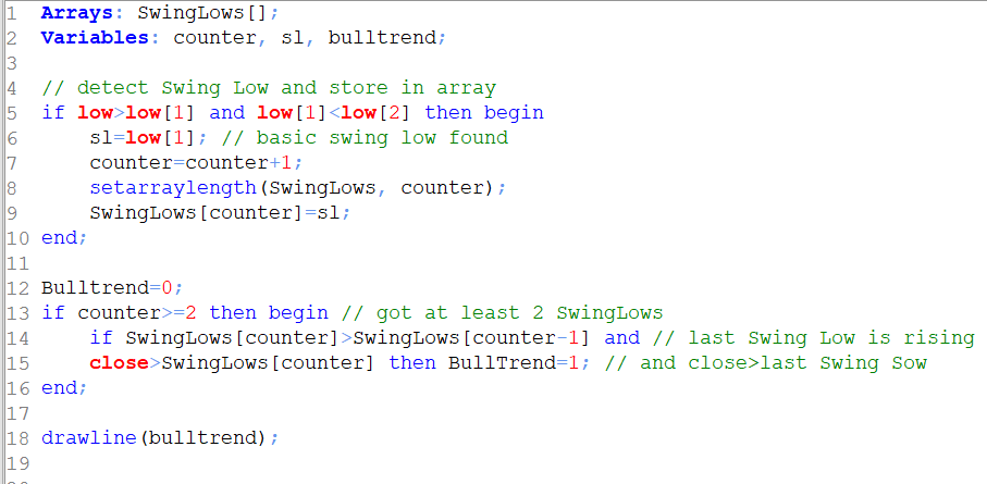 Tradesignal arrays: Swing Lows