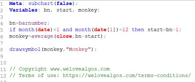 tradesignal monkey indicator
